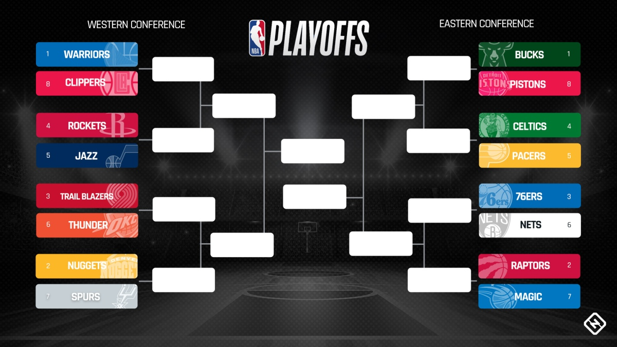 NBA Playoffs Preview And Takeaways